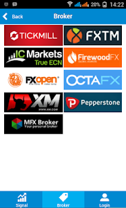 Free funded forex account